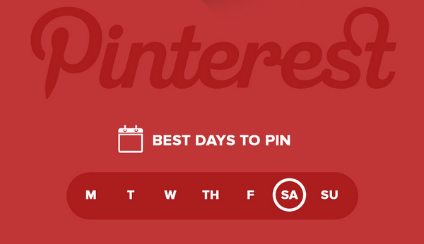 Best days to pin on Pinterest