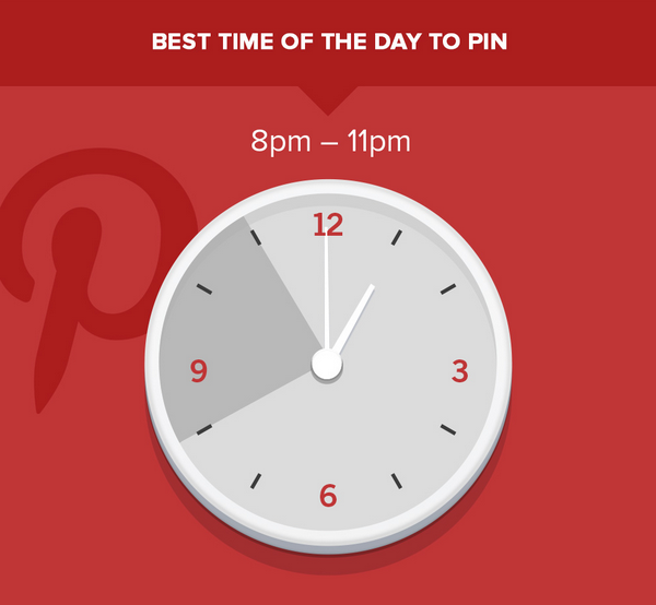 Best time of day to pin