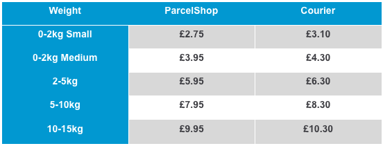 myHermes price changes