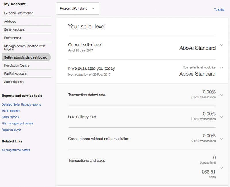 How To Improve Your Ebay Seller Performance Standards