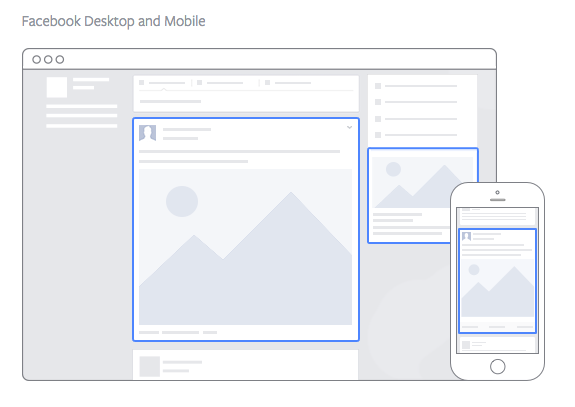 Facebook ad placements desktop and mobile