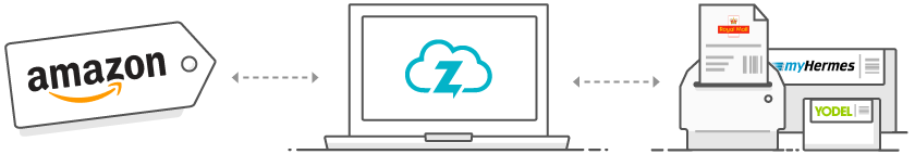 Save time shipping Amazon orders with Zenstores Dispatch