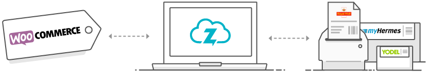 Save time shipping WooCommerce orders with Zenstores Dispatch