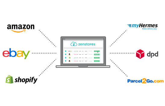 Zenstores integration diagram