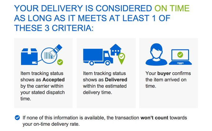 eBay's new on-time delivery metric