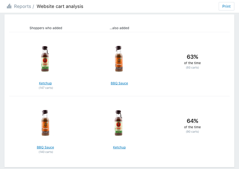 Shopify analytics: Understanding your Shopify reports