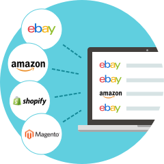 How it works diagram - orders from eBay, Amazon & Shopify in and labels out.